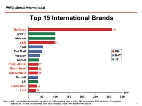 http://goodhealth.freeservers.com/Cigarettes%20_top_15_international_brands.jpg
